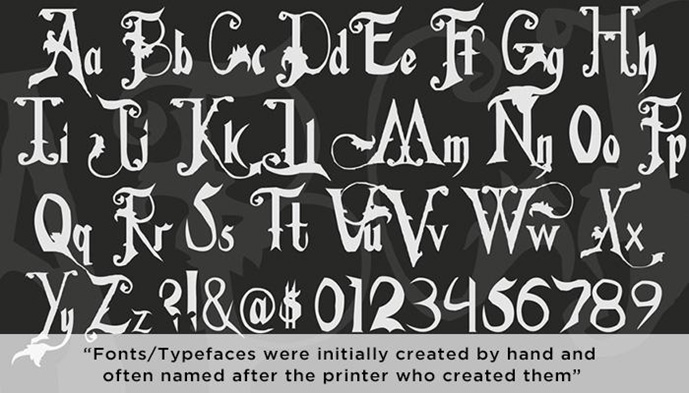 fonts typefaces